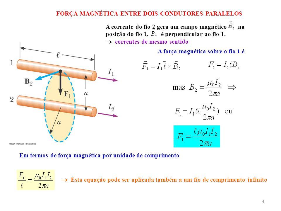 FORÇA MAGNÉTICA ENTRE DOIS CONDUTORES PARALELOS 4 A corrente do fio 2 gera um campo magnético na posição do fio 1. é perpendicular ao fio 1. correntes