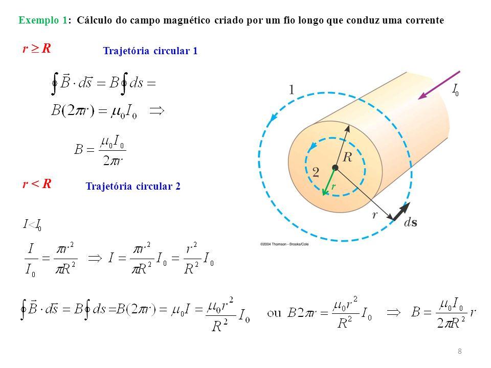 8 Exemplo 1: Cálculo do campo magnético criado por um fio longo que conduz uma corrente r R r < R Trajetória circular 1 Trajetória circular 2r