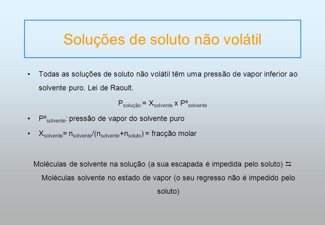 Soluções de soluto não volátil Todas as soluções de soluto não volátil têm uma pressão de vapor inferior ao solvente puro. Lei de Raoult. P solução =