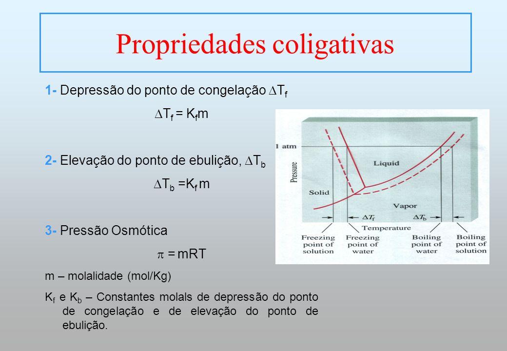 Propriedades coligativas 1- Depressão do ponto de congelação T f T f = K f m 2- Elevação do ponto de ebulição, T b T b =K f m 3- Pressão Osmótica = mR