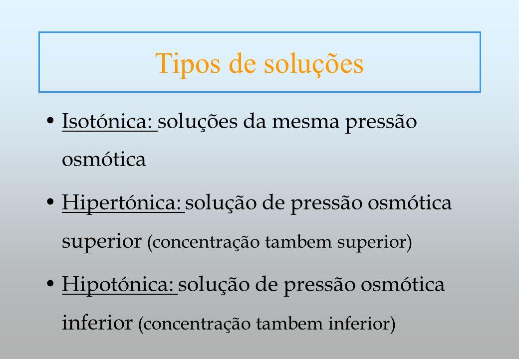 Tipos de soluções Isotónica: soluções da mesma pressão osmótica Hipertónica: solução de pressão osmótica superior (concentração tambem superior) Hipot