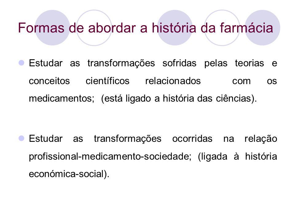 Formas de abordar a história da farmácia Estudar as transformações sofridas pelas teorias e conceitos científicos relacionados com os medicamentos; (e