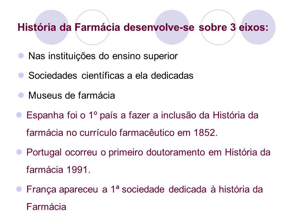 História da Farmácia desenvolve-se sobre 3 eixos: Nas instituições do ensino superior Sociedades científicas a ela dedicadas Museus de farmácia Espanh