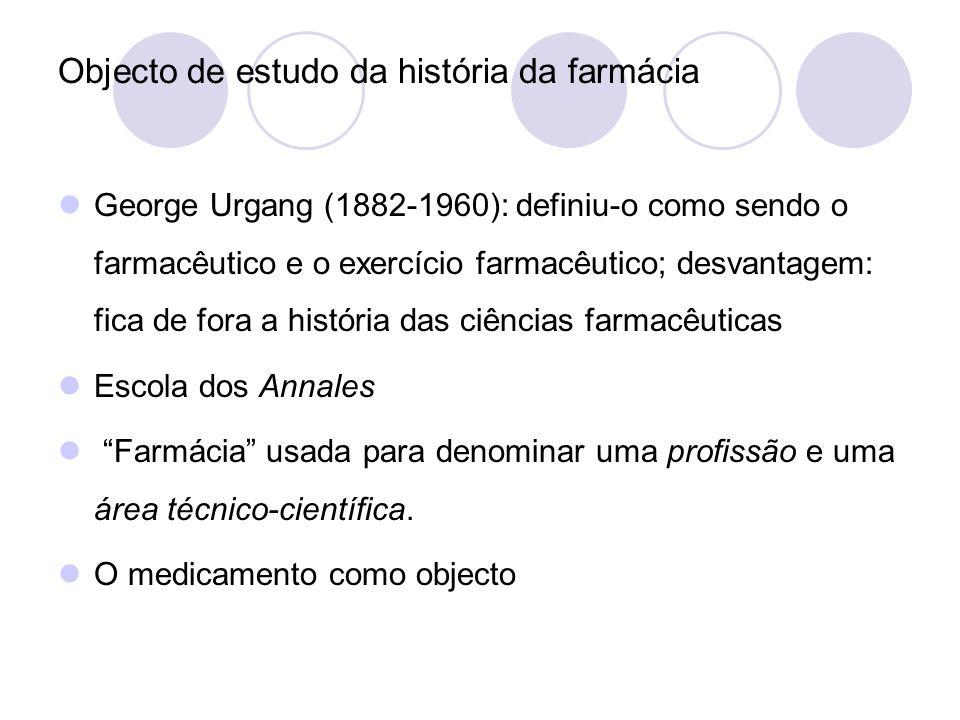 Objecto de estudo da história da farmácia George Urgang (1882-1960): definiu-o como sendo o farmacêutico e o exercício farmacêutico; desvantagem: fica