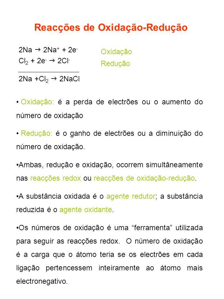 Regras de determinação do número de oxidação 1.O número de oxidação de elementos livres (elementos não combinados quimicamente) é zero; 2.O número de oxidação de um ião monoatómico é igual à carga do ião; 3.A soma dos números de oxidação dos átomos na molécula ou ião tem que ser igual à carga da particula; 4.Nos compostos onde entra, o fluor tem sempre número de oxidação -1; 5.Nos compostos onde entra, o hidrogénio tem sempre número de oxidação +1; 6.Nos compostos onde entra, o oxigénio tem sempre número de oxidação -2.