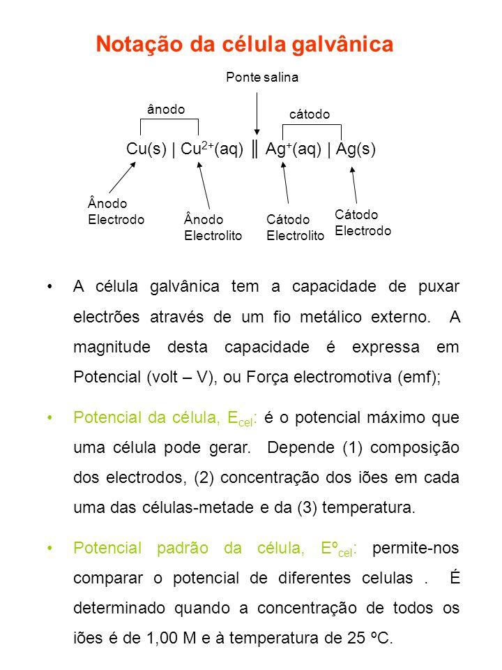 Notação da célula galvânica Cu(s) | Cu 2+ (aq) Ag + (aq) | Ag(s) ânodo cátodo Ponte salina Ânodo Electrodo Ânodo Electrolito Cátodo Electrolito Cátodo