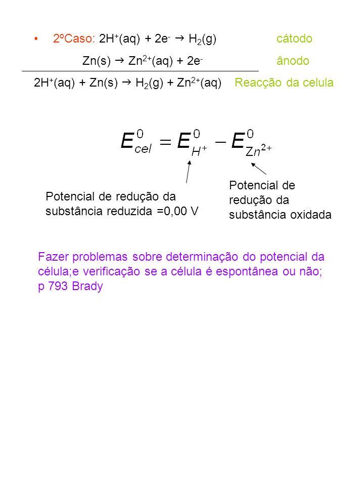 Potencial de redução da substância reduzida =0,00 V Potencial de redução da substância oxidada 2ºCaso: 2H + (aq) + 2e - H 2 (g)cátodo Zn(s) Zn 2+ (aq)