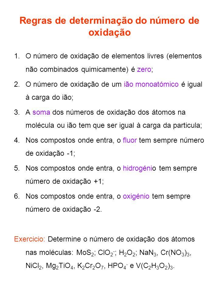 Regras de determinação do número de oxidação 1.O número de oxidação de elementos livres (elementos não combinados quimicamente) é zero; 2.O número de