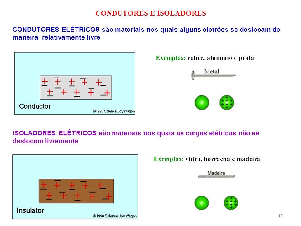 11 CONDUTORES E ISOLADORES CONDUTORES ELÉTRICOS são materiais nos quais alguns eletrões se deslocam de maneira relativamente livre ISOLADORES ELÉTRICO
