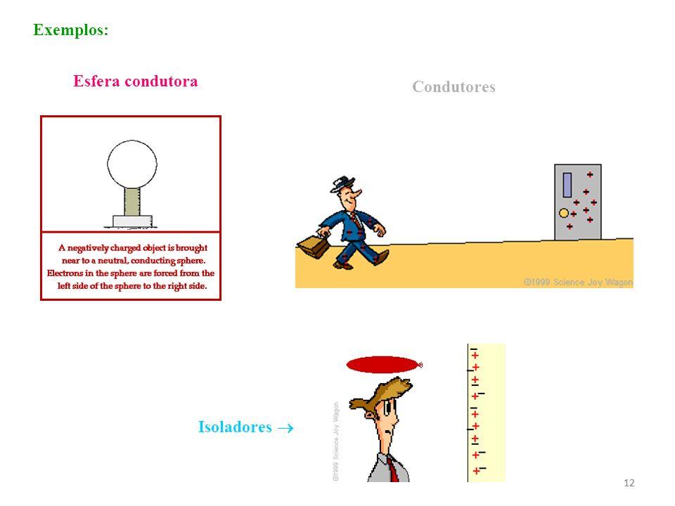 12 Exemplos: 12 Isoladores Esfera condutora Condutores