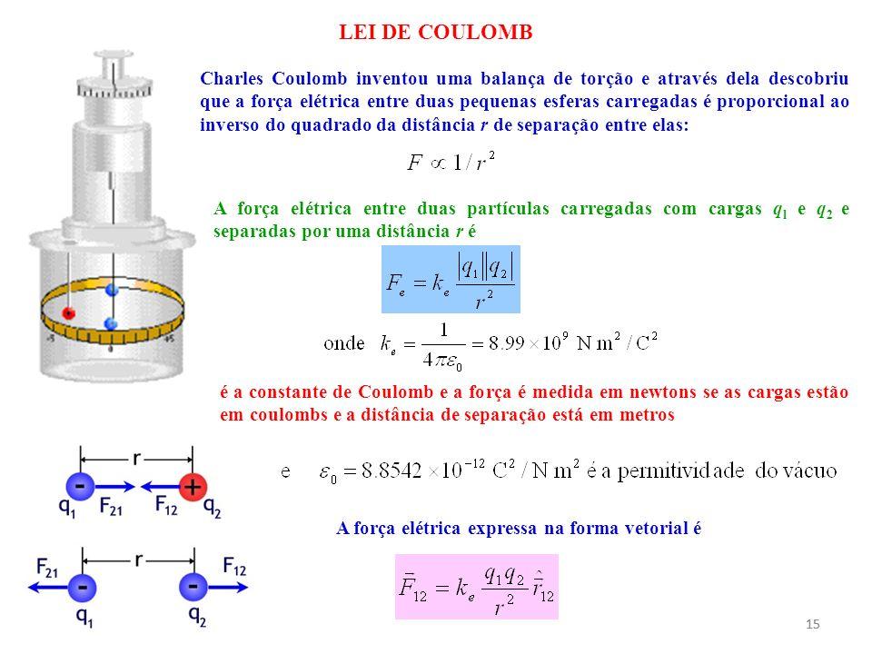 15 LEI DE COULOMB Charles Coulomb inventou uma balança de torção e através dela descobriu que a força elétrica entre duas pequenas esferas carregadas