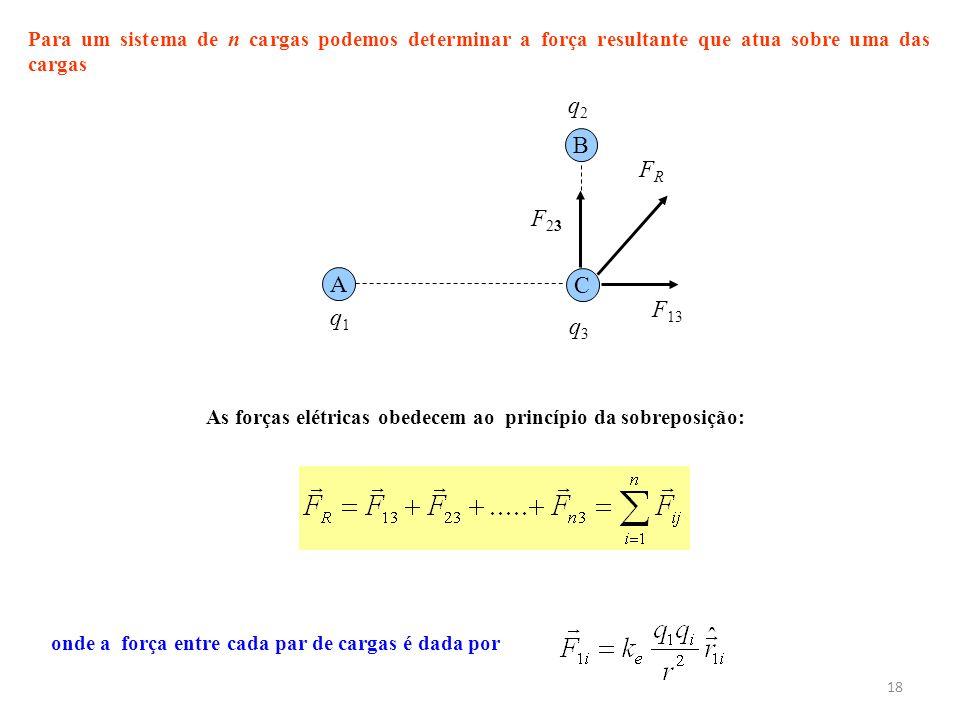 18 Para um sistema de n cargas podemos determinar a força resultante que atua sobre uma das cargas onde a força entre cada par de cargas é dada por A