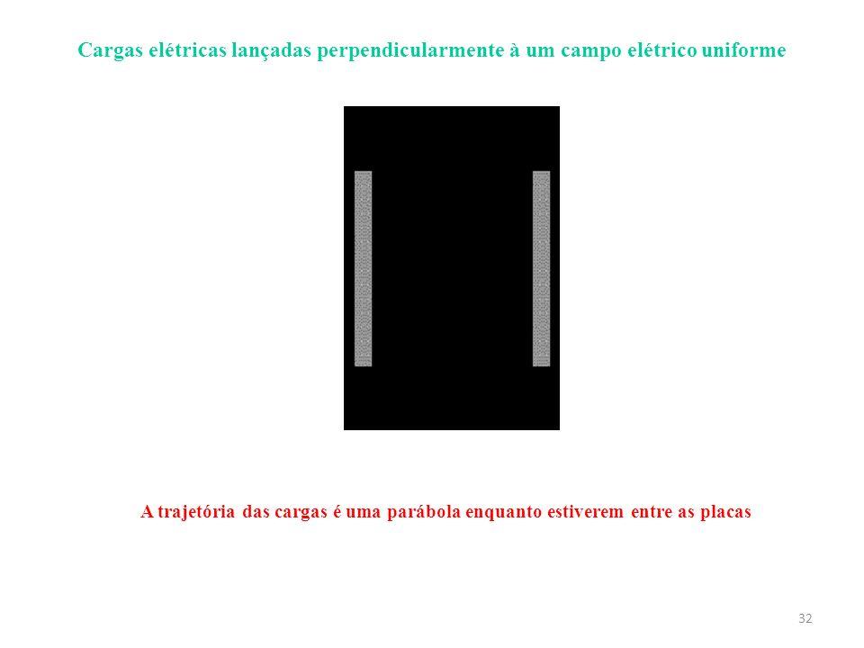 32 Cargas elétricas lançadas perpendicularmente à um campo elétrico uniforme A trajetória das cargas é uma parábola enquanto estiverem entre as placas