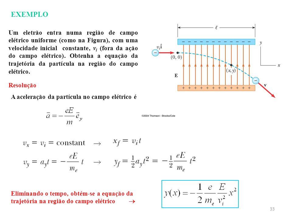 33 EXEMPLO Um eletrão entra numa região de campo elétrico uniforme (como na Figura), com uma velocidade inicial constante, v i (fora da ação do campo