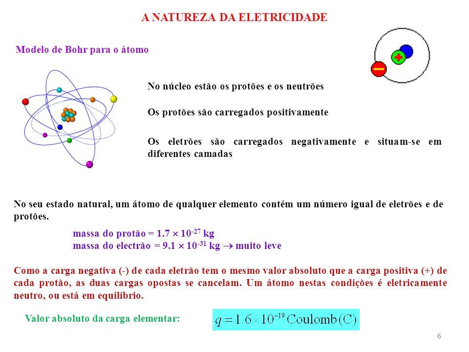 6 A NATUREZA DA ELETRICIDADE Modelo de Bohr para o átomo No núcleo estão os protões e os neutrões Os eletrões são carregados negativamente e situam-se