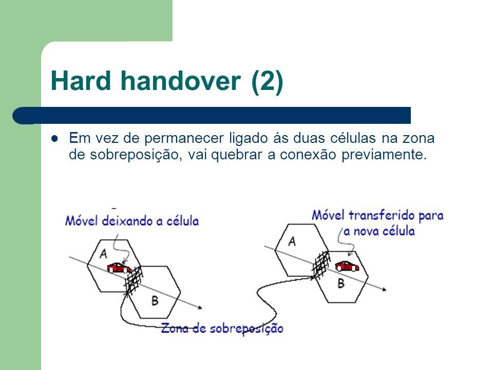 Hard handover (2) Em vez de permanecer ligado ás duas células na zona de sobreposição, vai quebrar a conexão previamente.