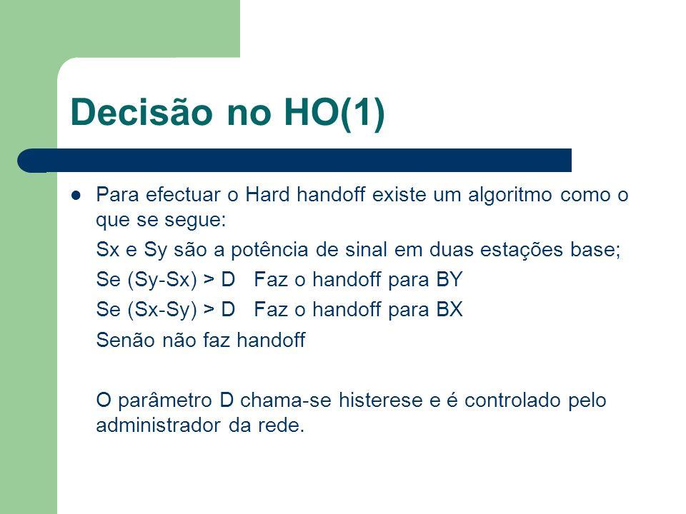 Decisão no HO(1) Para efectuar o Hard handoff existe um algoritmo como o que se segue: Sx e Sy são a potência de sinal em duas estações base; Se (Sy-S