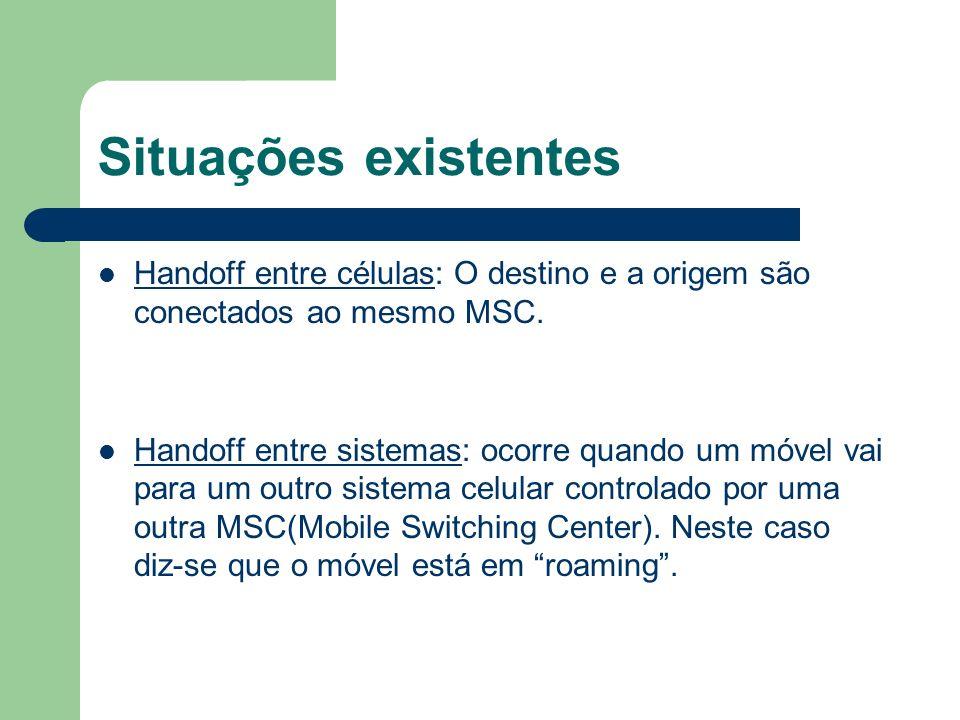 Situações existentes Handoff entre células: O destino e a origem são conectados ao mesmo MSC. Handoff entre sistemas: ocorre quando um móvel vai para
