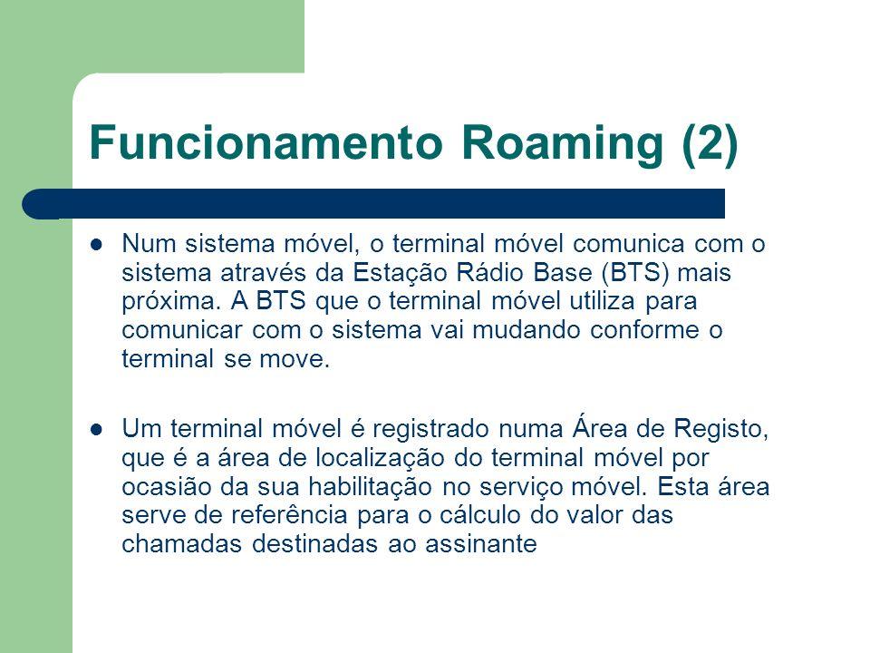 Funcionamento Roaming (2) Num sistema móvel, o terminal móvel comunica com o sistema através da Estação Rádio Base (BTS) mais próxima. A BTS que o ter