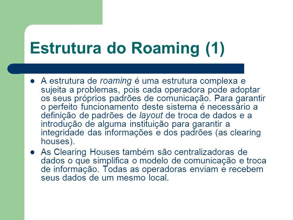Estrutura do Roaming (1) A estrutura de roaming é uma estrutura complexa e sujeita a problemas, pois cada operadora pode adoptar os seus próprios padr