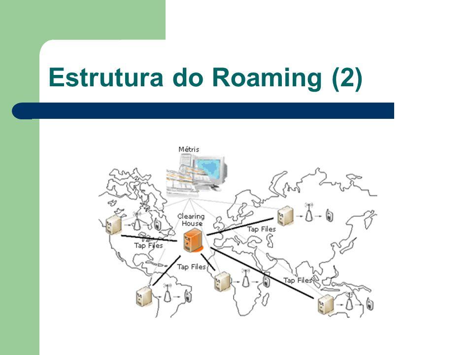 Estrutura do Roaming (2)