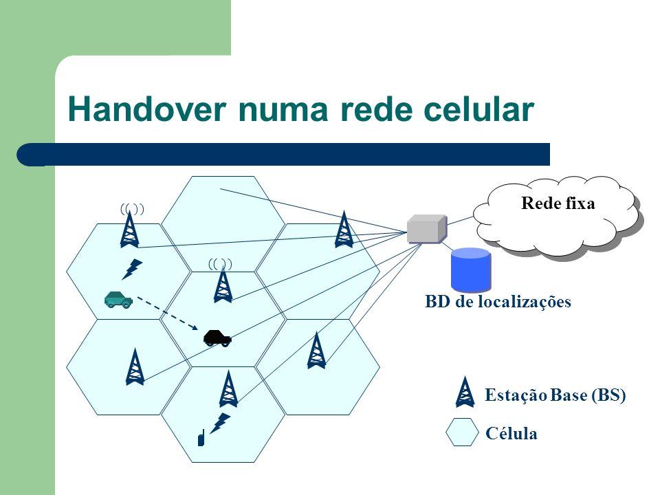 Handover numa rede celular Rede fixa Estação Base (BS) Célula BD de localizações