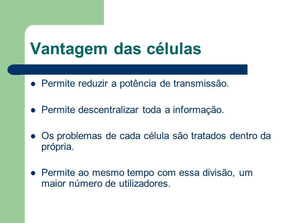 Vantagem das células Permite reduzir a potência de transmissão. Permite descentralizar toda a informação. Os problemas de cada célula são tratados den