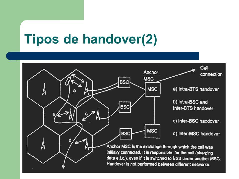 Tipos de handover(2)