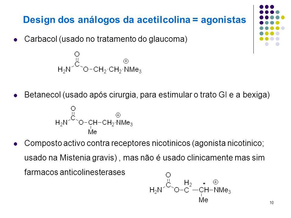 10 Carbacol (usado no tratamento do glaucoma) Betanecol (usado após cirurgia, para estimular o trato GI e a bexiga) Composto activo contra receptores