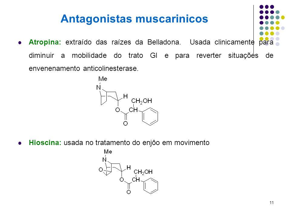 11 Antagonistas muscarinicos Atropina: extraído das raízes da Belladona. Usada clinicamente para diminuir a mobilidade do trato GI e para reverter sit