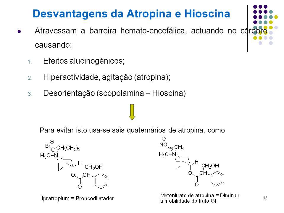 12 Desvantagens da Atropina e Hioscina Atravessam a barreira hemato-encefálica, actuando no cérebro causando: 1. Efeitos alucinogénicos; 2. Hiperactiv
