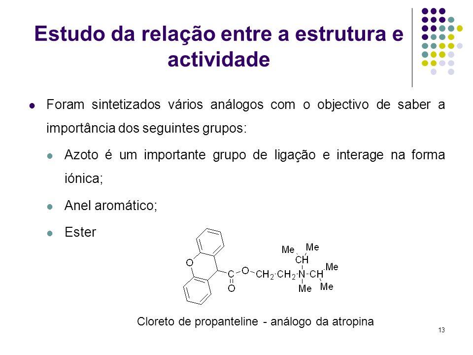 13 Estudo da relação entre a estrutura e actividade Foram sintetizados vários análogos com o objectivo de saber a importância dos seguintes grupos: Az