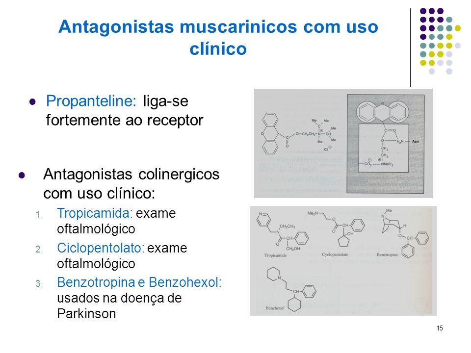 15 Antagonistas muscarinicos com uso clínico Propanteline: liga-se fortemente ao receptor Antagonistas colinergicos com uso clínico: 1. Tropicamida: e