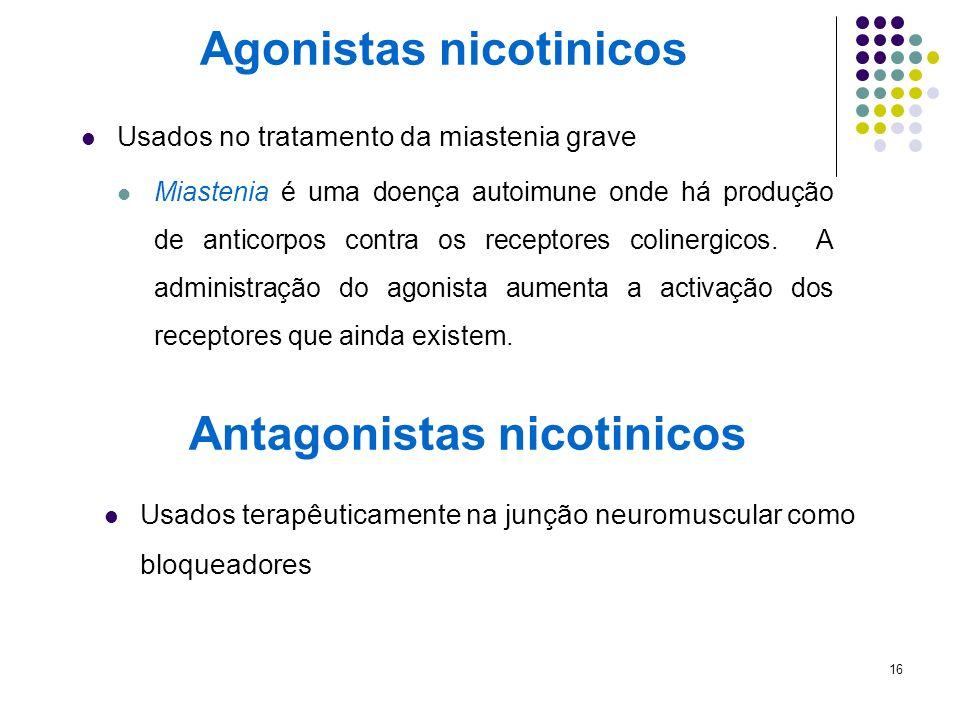 16 Agonistas nicotinicos Usados no tratamento da miastenia grave Miastenia é uma doença autoimune onde há produção de anticorpos contra os receptores