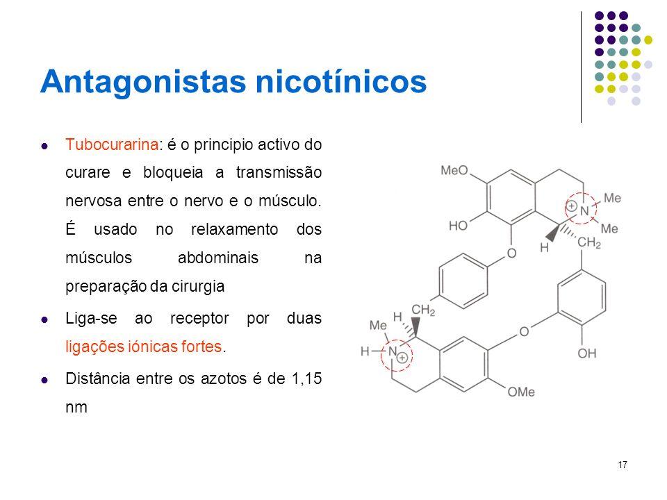 17 Antagonistas nicotínicos Tubocurarina: é o principio activo do curare e bloqueia a transmissão nervosa entre o nervo e o músculo. É usado no relaxa