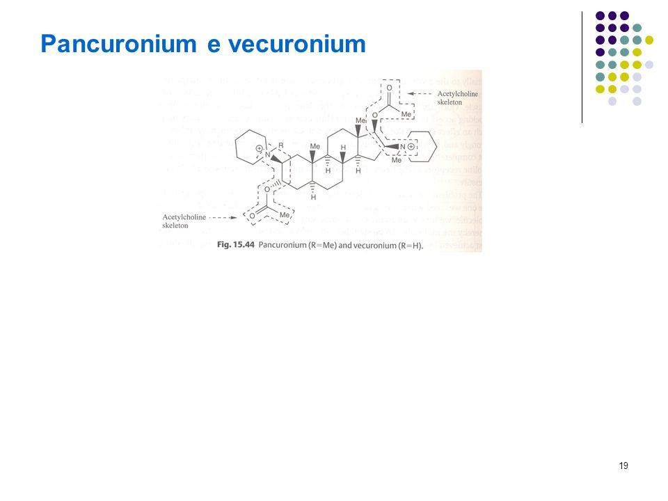 19 Pancuronium e vecuronium