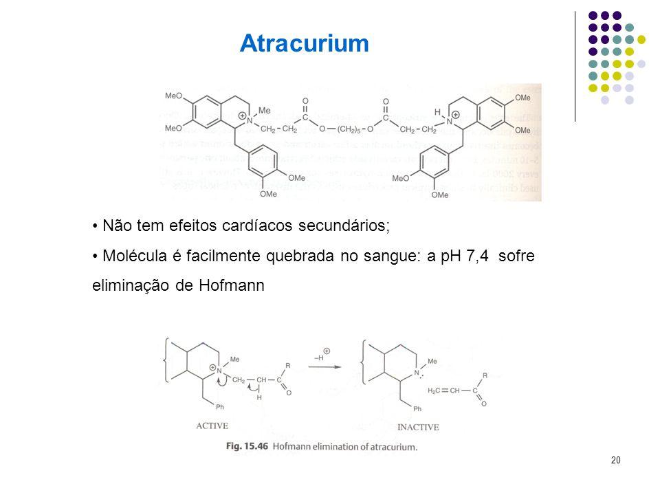 20 Atracurium Não tem efeitos cardíacos secundários; Molécula é facilmente quebrada no sangue: a pH 7,4 sofre eliminação de Hofmann