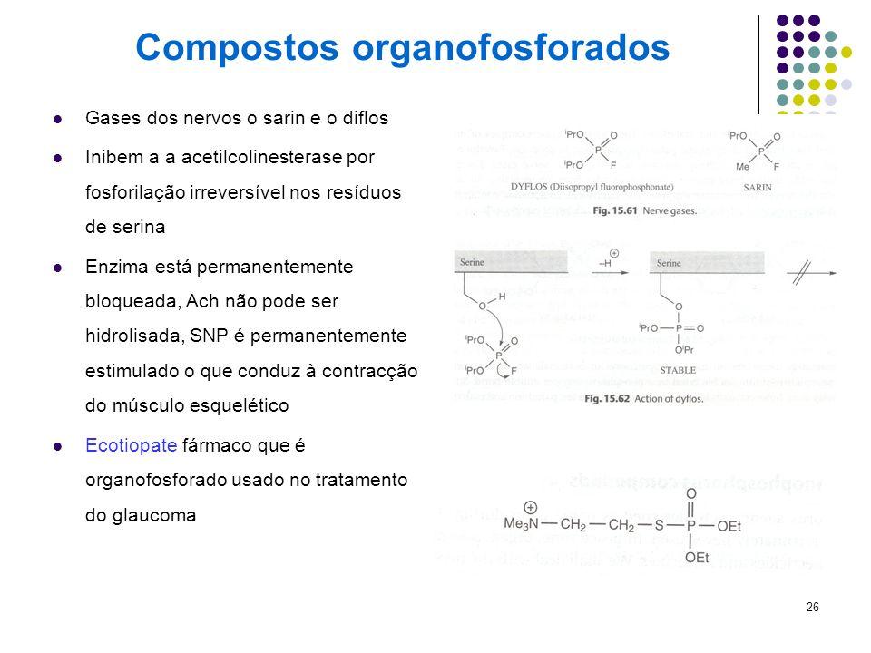 26 Compostos organofosforados Gases dos nervos o sarin e o diflos Inibem a a acetilcolinesterase por fosforilação irreversível nos resíduos de serina