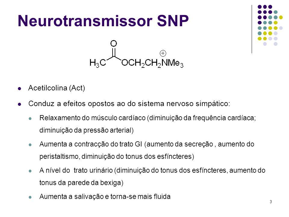 3 Neurotransmissor SNP Acetilcolina (Act) Conduz a efeitos opostos ao do sistema nervoso simpático: Relaxamento do músculo cardíaco (diminuição da fre