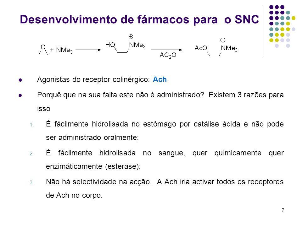 7 Desenvolvimento de fármacos para o SNC Agonistas do receptor colinérgico: Ach Porquê que na sua falta este não é administrado? Existem 3 razões para