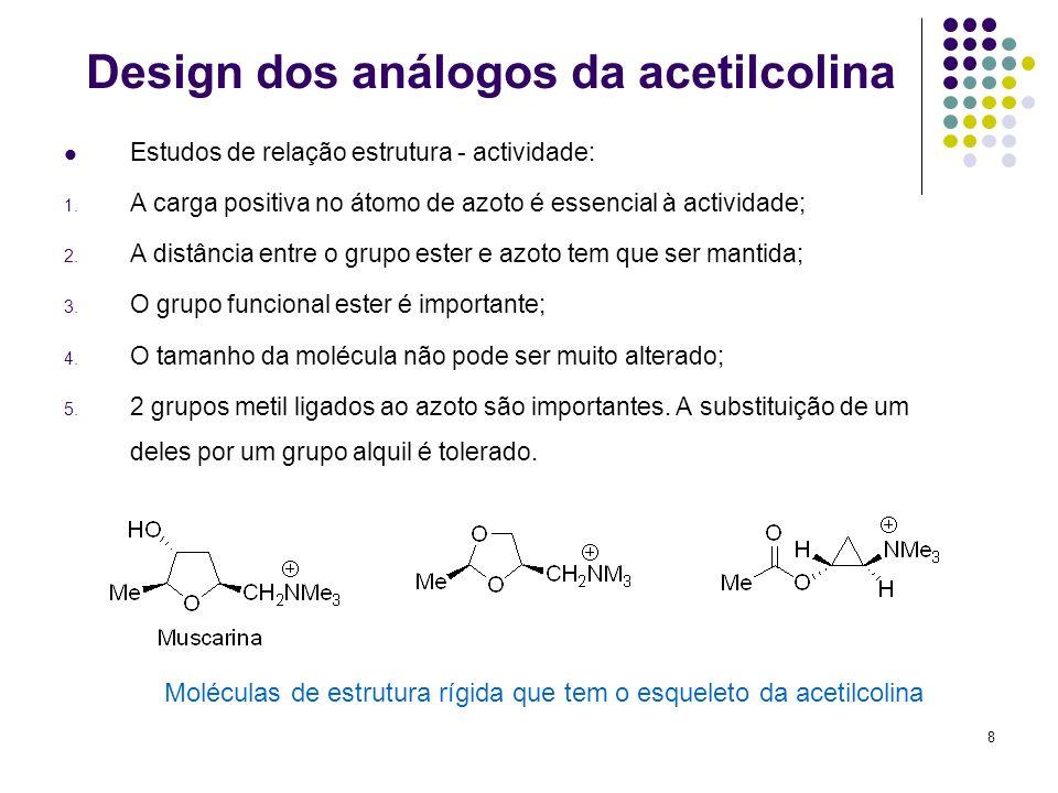 8 Design dos análogos da acetilcolina Estudos de relação estrutura - actividade: 1. A carga positiva no átomo de azoto é essencial à actividade; 2. A