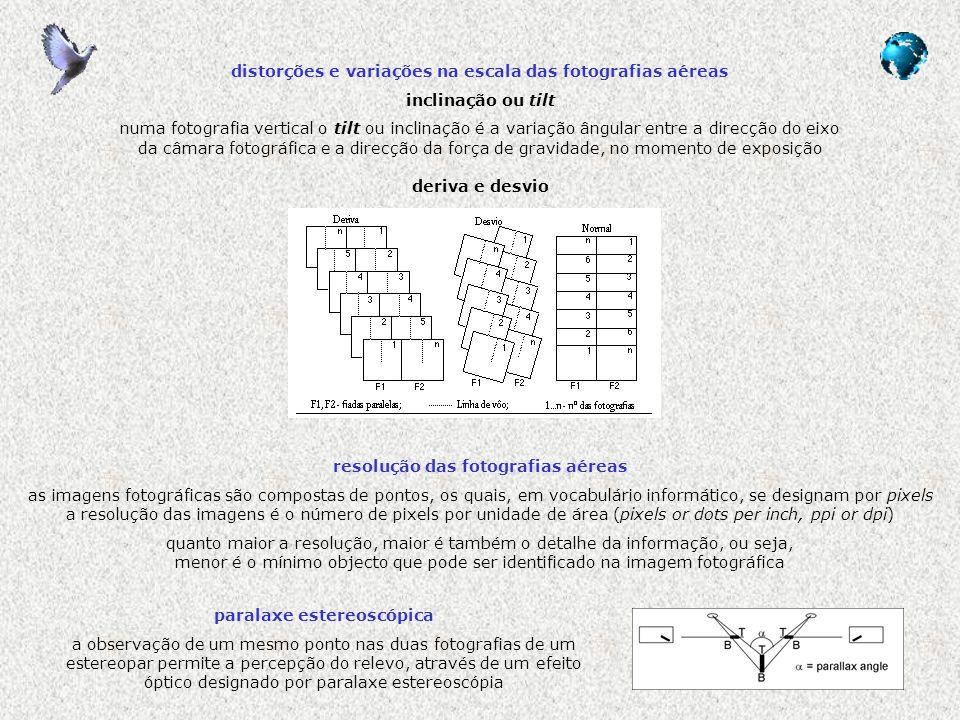 distorções e variações na escala das fotografias aéreas inclinação ou tilt numa fotografia vertical o tilt ou inclinação é a variação ângular entre a