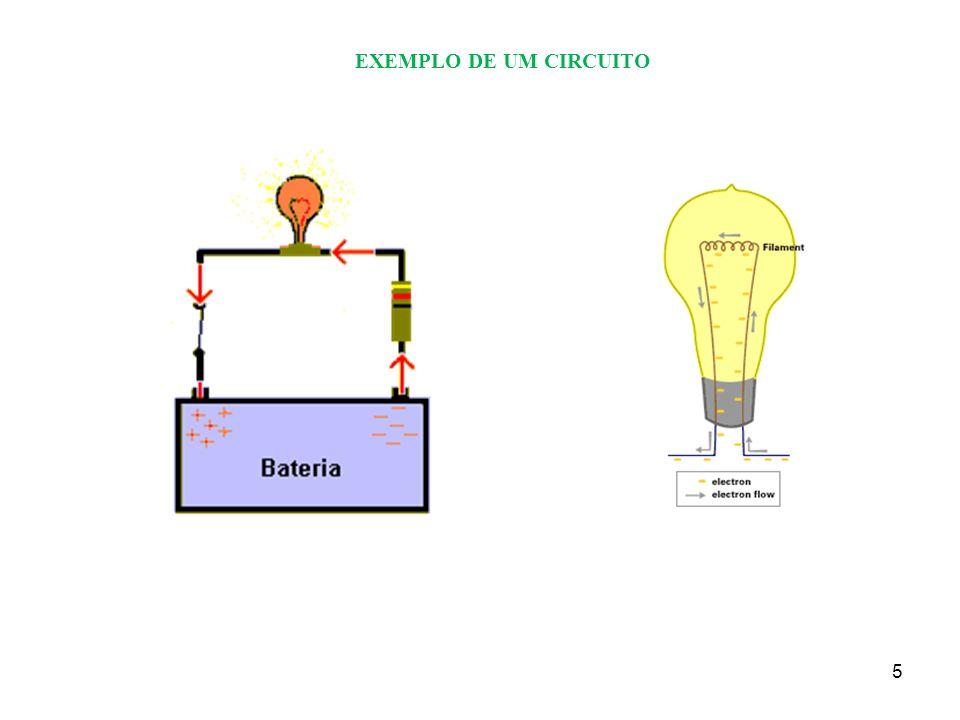 6 ELEMENTOS DE UM CIRCUITO ELÉTRICO +- I Chave Bateria
