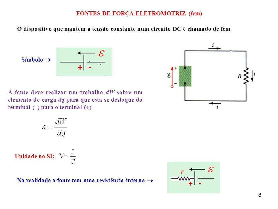 8 FONTES DE FORÇA ELETROMOTRIZ (fem) O dispositivo que mantém a tensão constante num circuito DC é chamado de fem Símbolo A fonte deve realizar um tra