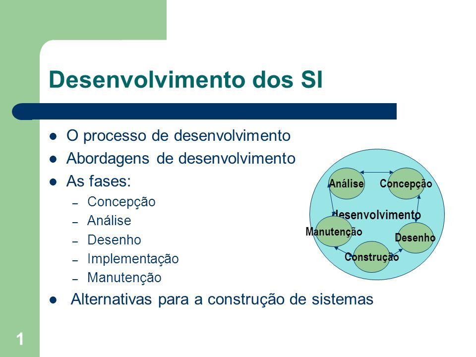 1 Desenvolvimento dos SI O processo de desenvolvimento Abordagens de desenvolvimento As fases: – Concepção – Análise – Desenho – Implementação – Manutenção Alternativas para a construção de sistemas desenvolvimento Análise Construção Manutenção Desenho Concepção