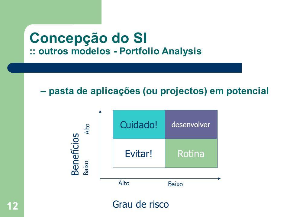 12 Concepção do SI :: outros modelos - Portfolio Analysis – pasta de aplicações (ou projectos) em potencial Benefícios Cuidado! desenvolver Evitar!Rot