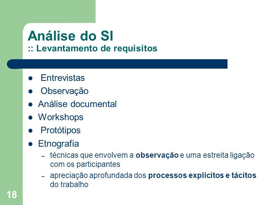 18 Análise do SI :: Levantamento de requisitos Entrevistas Observação Análise documental Workshops Protótipos Etnografia – técnicas que envolvem a obs