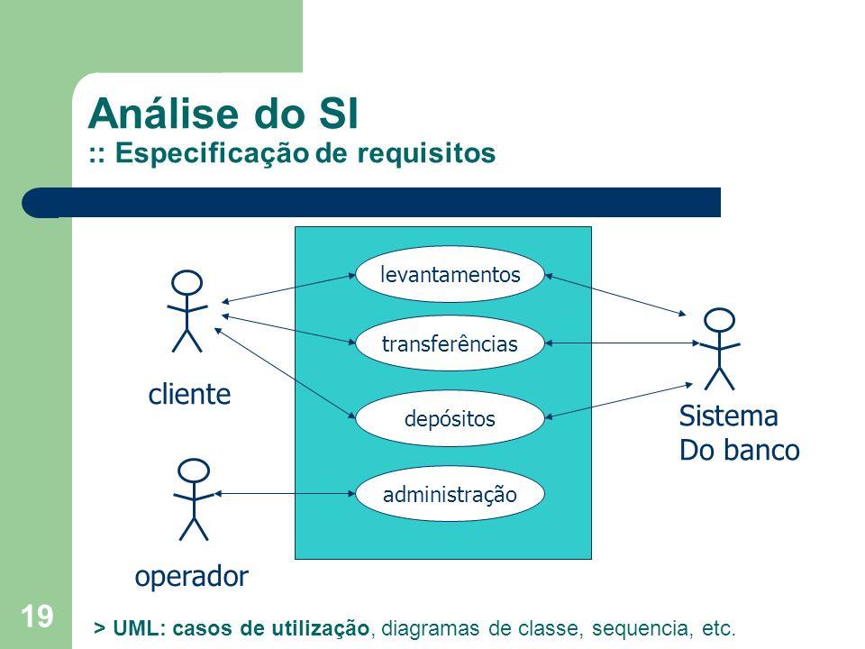 19 Análise do SI :: Especificação de requisitos levantamentos transferências depósitos administração cliente operador Sistema Do banco > UML: casos de utilização, diagramas de classe, sequencia, etc.