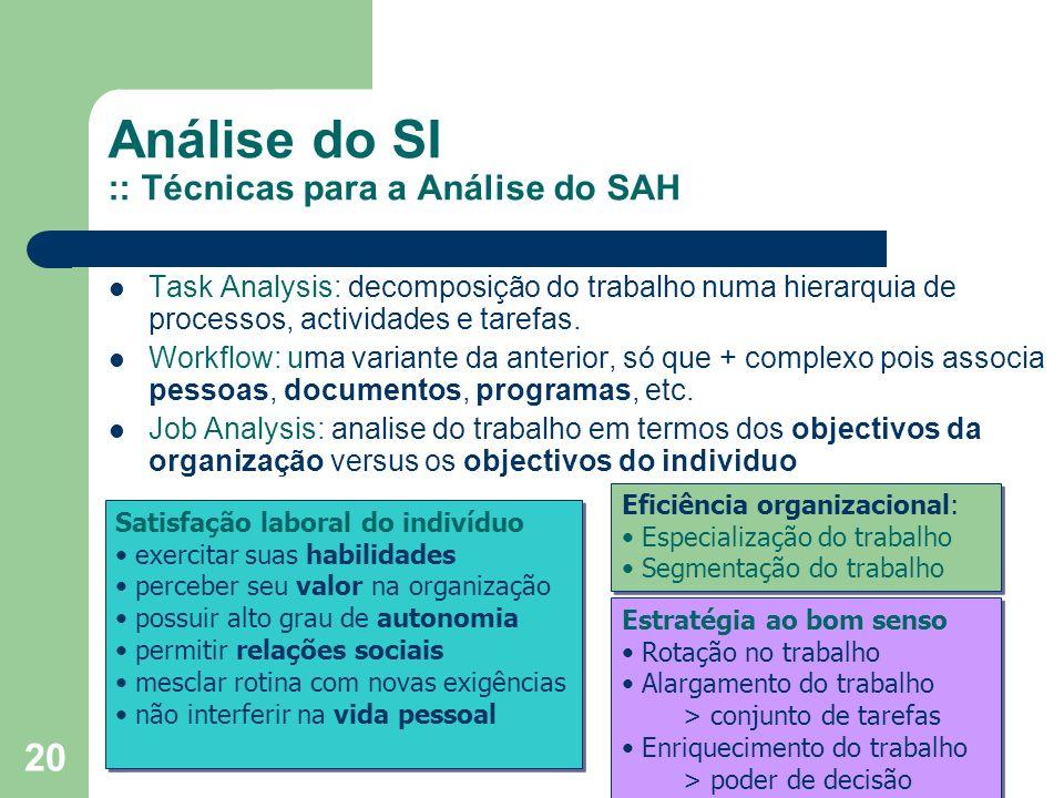 20 Análise do SI :: Técnicas para a Análise do SAH Task Analysis: decomposição do trabalho numa hierarquia de processos, actividades e tarefas. Workfl