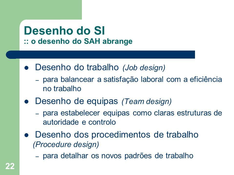 22 Desenho do SI :: o desenho do SAH abrange Desenho do trabalho (Job design) – para balancear a satisfação laboral com a eficiência no trabalho Desenho de equipas (Team design) – para estabelecer equipas como claras estruturas de autoridade e controlo Desenho dos procedimentos de trabalho (Procedure design) – para detalhar os novos padrões de trabalho